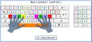 cara mengetik 10 jari tanpa melihat keyboard