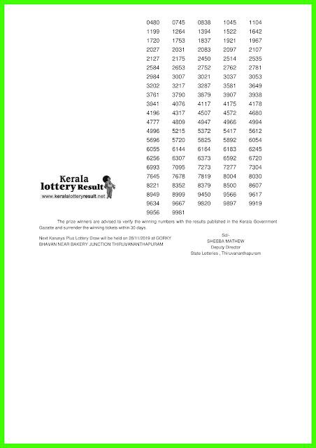 21-11-2019 Karunya Plus KN-291 Lottery Result