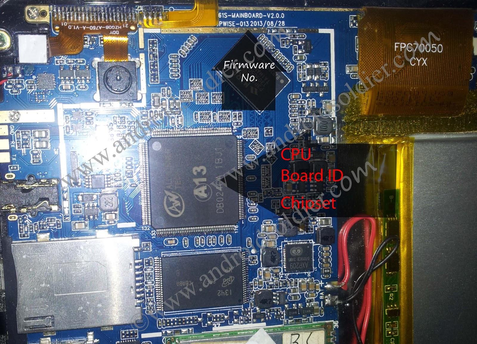 Allwinner A20 Firmware Img