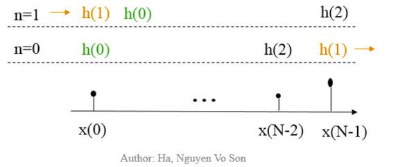Teknik Multiplex Access pada 5G (FDMA - OFDMA)