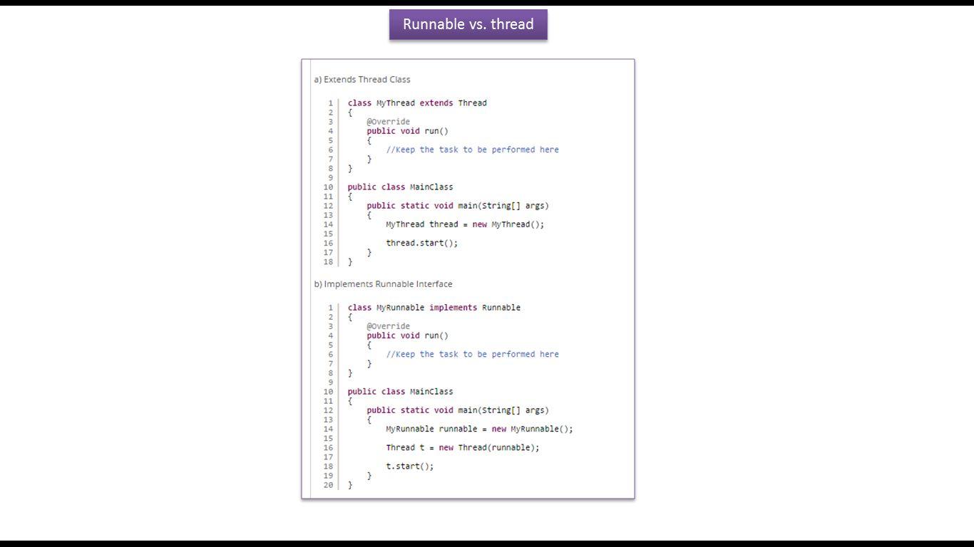 Java ee java tutorial java threads thread vs runnablev2 java tutorial java threads thread vs runnablev2 baditri Gallery