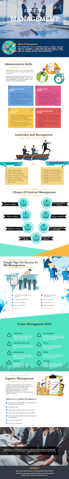 Importance Of Personal Department Management