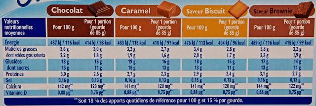 Récré O'lé Multi-Variétés - Mont Blanc - Crème dessert - Caramel - Biscuit - Brownie - Chocolat - Nutrition