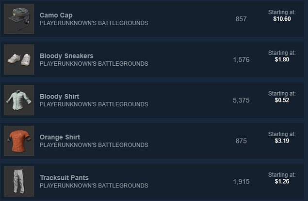 Steam Pubg item For Sale