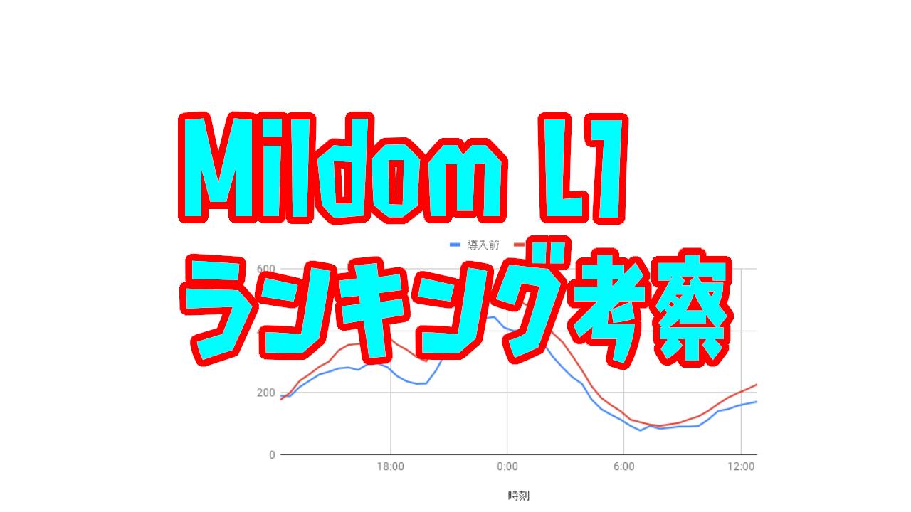 L1ランキング ミルダム
