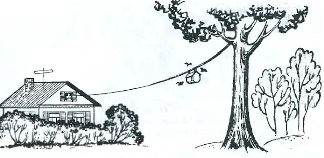 передвижная кормушка для птиц