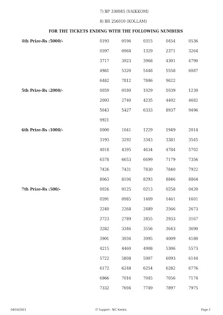 PDF-bhagyamithra-kerala-lottery-result-bm-5-today-04-04-2021
