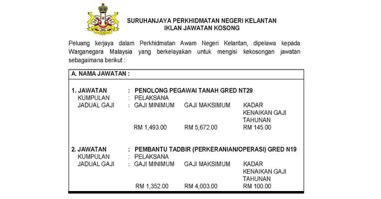 Suruhanjaya Perkhidmatan Negeri Kelantan [ Jawatan Kosong Dibuka ]