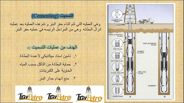 مشاريع طلاب هندسه النفط الخاصه بالتدريب الصيفى لشركه نفط الوسط العراقيه