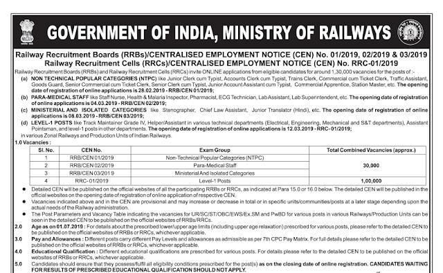 RRB Jobs 2019, Railway Jobs 2019, Railway Vacancy 2019
