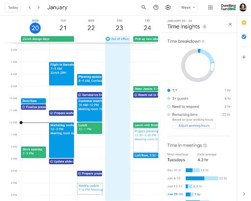 Estadísticas de tiempo en CalendariodeGoogle, a la derecha de la vista de semana