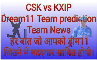 CSK vs KXIP Dream11 Team prediction,Team News