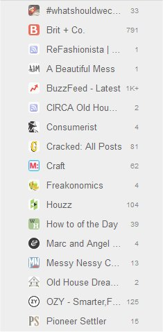 feedly favicons