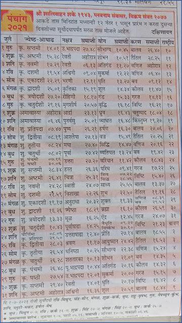 Kalnirnay Marathi Panchang July 2021 Date Panchang 2021