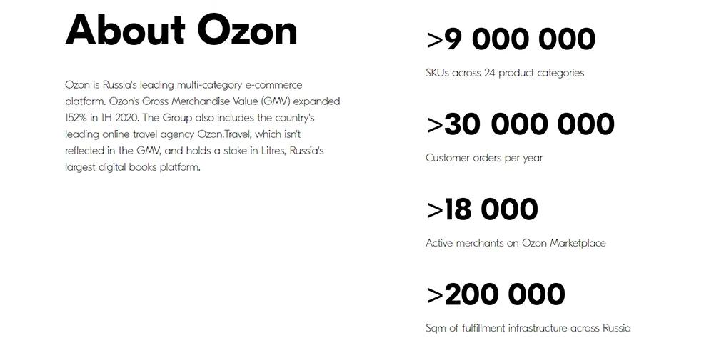 OZON IPO 2020