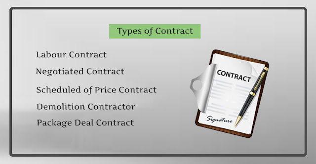 Types of Contract Document