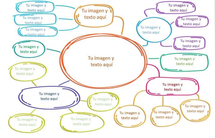 Plantilla mapa mental estilo lluvia de ideas o Brainstorming