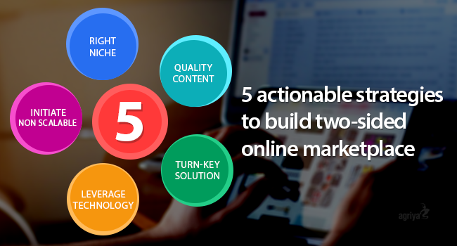 two sided online service marketplace