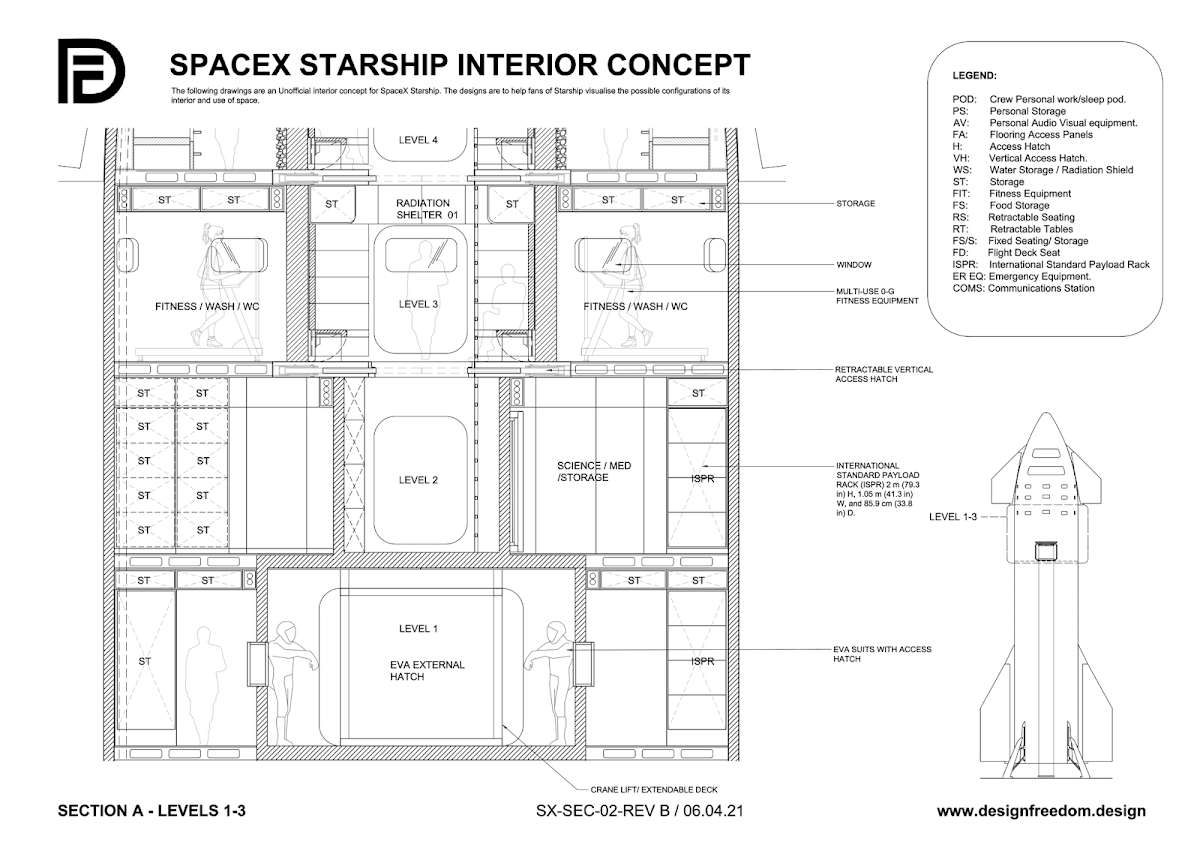 SpaceX Starship interior concept by Paul King - Level 1 to 3