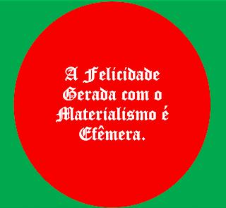 A imagem retangular de fundo verde e no centro circulo de fundo vermelho e caracteres em branco diz: a felicidade gerada com o materialismo é efêmera.