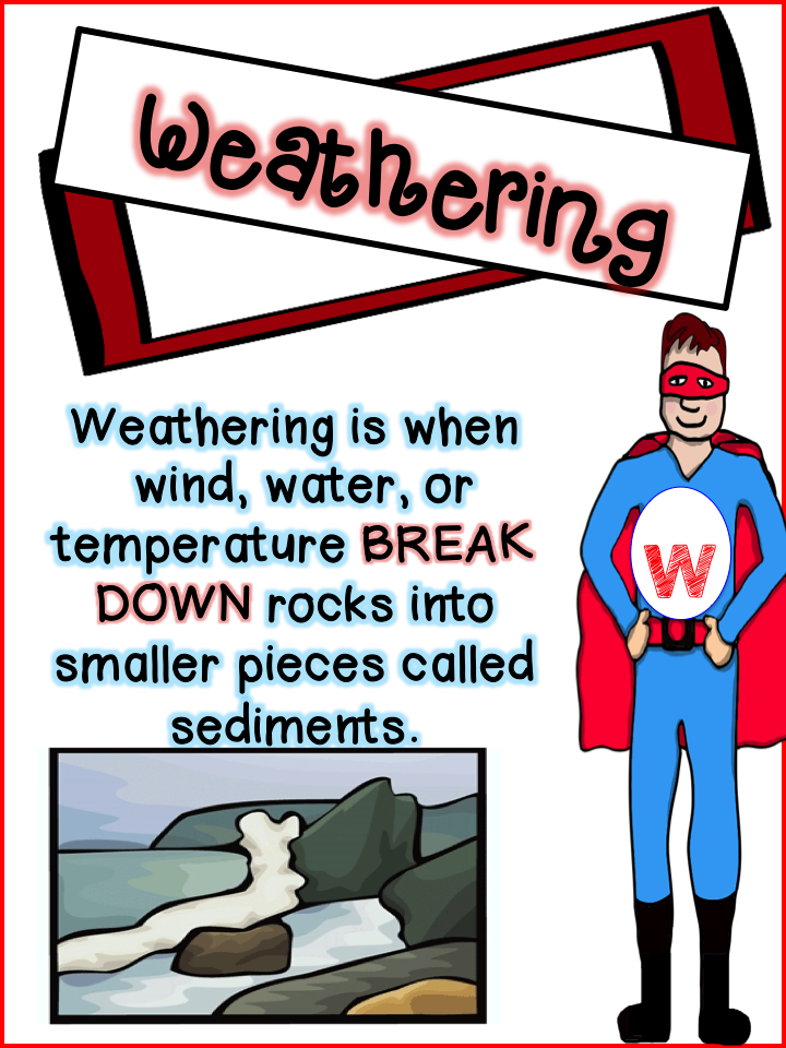 Clip Art Rocks Weathering