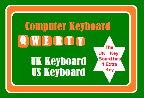 Computer Keyboard-Difference between UK and US key boards