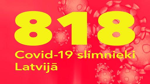 Koronavīrusa saslimušo skaits Latvijā 27.04.2020.