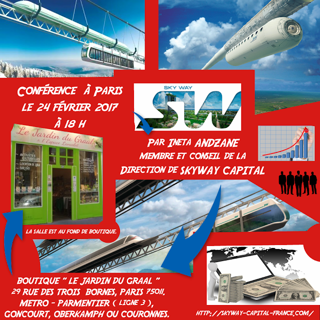 http://skyway-capital-france.com/