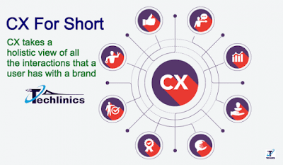 Customer-Experience-or-CX-for-short