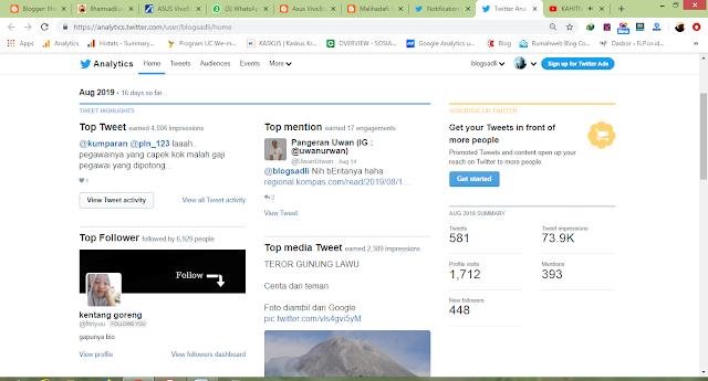 [Personal Experience] Tips Meningkatkan Follower Twitter Yang Ampuh