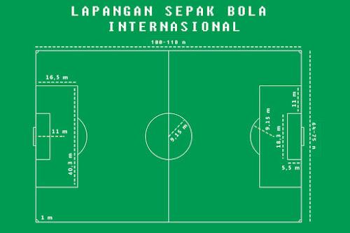 Ukuran Lapangan Sepak Bola Standar Nasional Internasional Fifa Tutorian21 Com