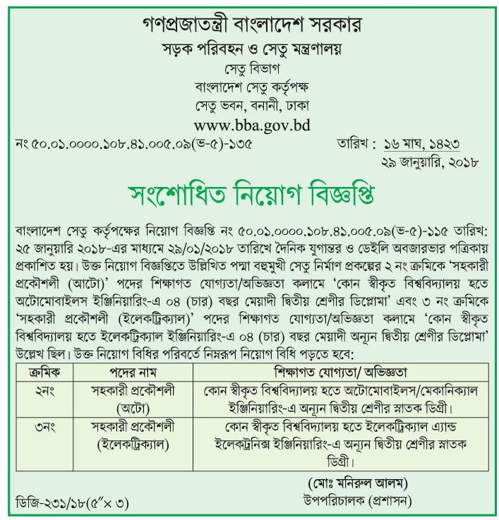 BBA - Bangladesh Bridge Authority Recruitment Circular 2018