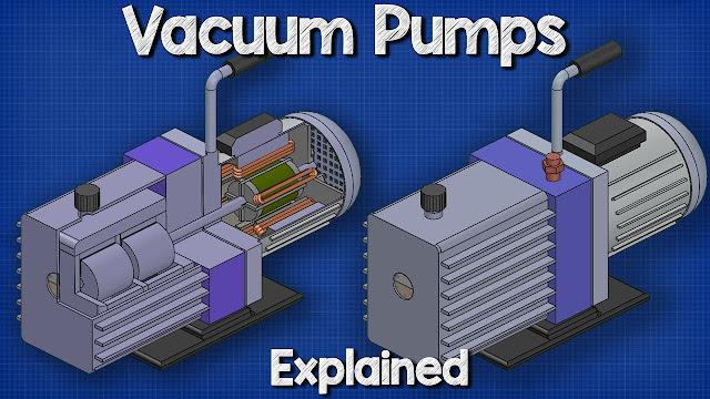 Vacuum Pumps Explained - Basic working principle HVAC