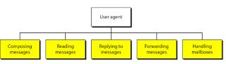 softwarequery.com-useragent