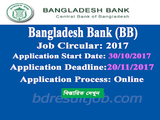 Bangladesh Bank(BB) Assistant Director (Engineer-Electrical) Job Circular 2017