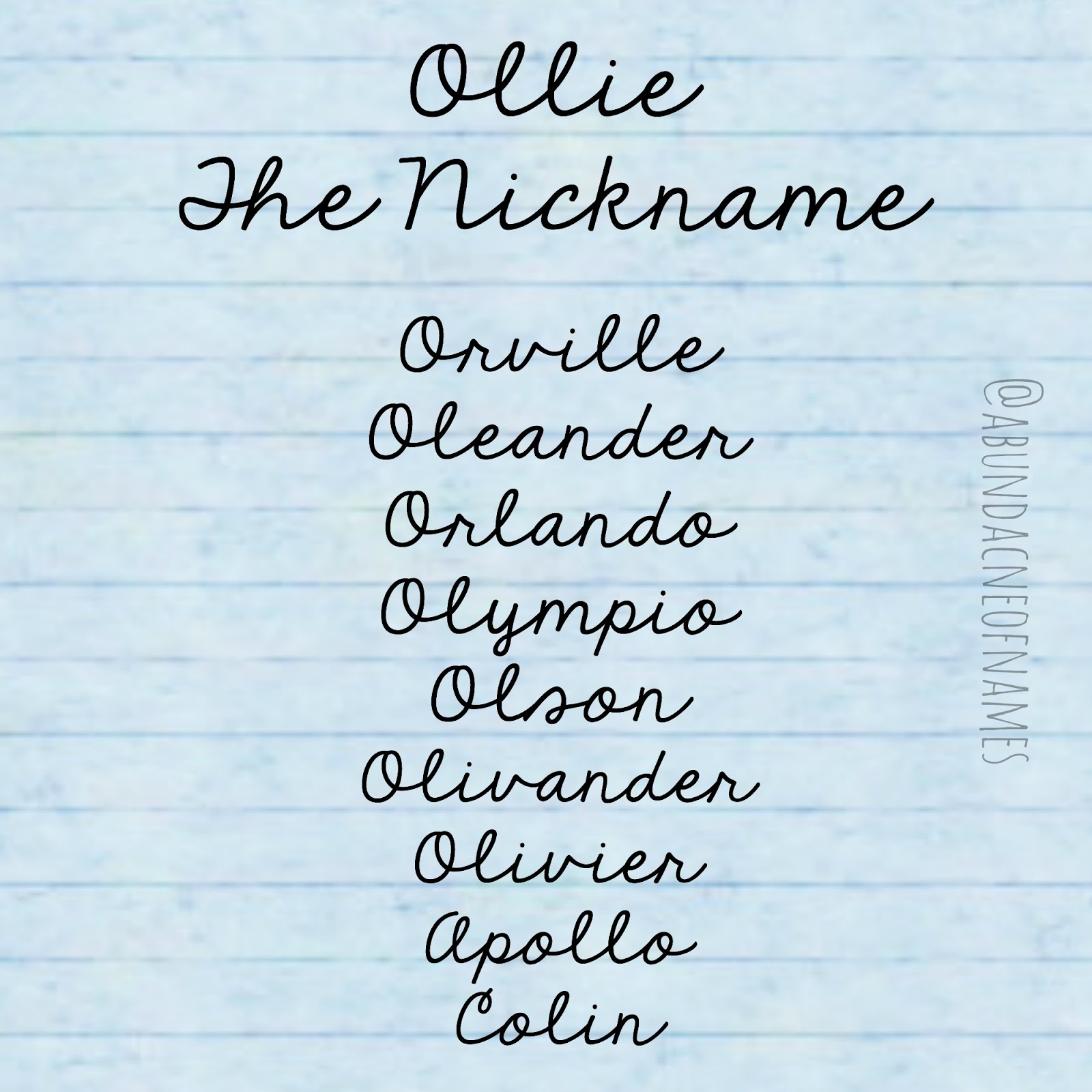 Baby names and nicknames