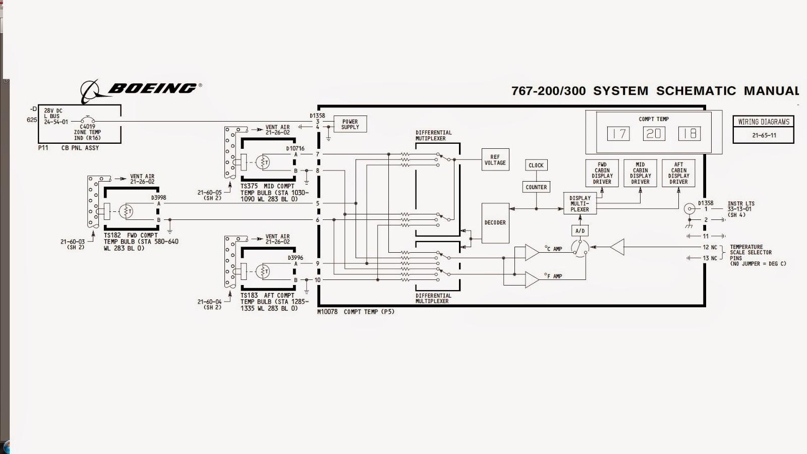 Boeing 767 Simulator Project: 2014