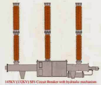 Types and operation of sf6 circuit breaker lekule blog types of sf6 circuit breaker publicscrutiny Images