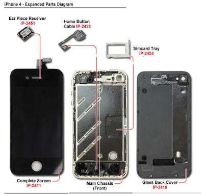 How to Identify Parts & Components on Apple iPhone