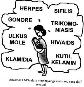Gambar obat sipilis kelamin melepuh cepat sembuh