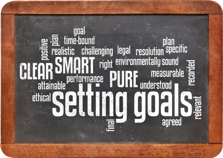 Goals Every Student is Expected to Accomplish