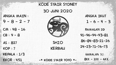 Kode Syair Sydney SDY Selasa