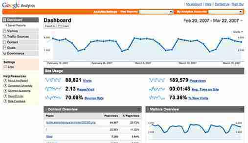 Manfaatkan Google Analytics Untuk Analisa Traffic Blog