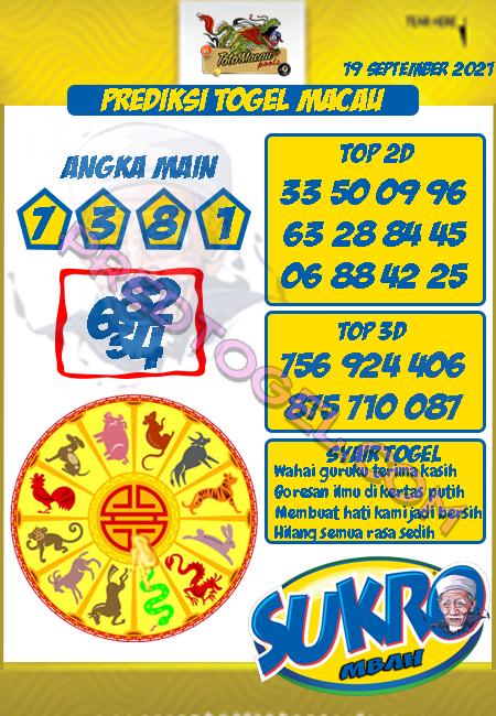 Pred Mbah Sukro Macau Minggu 19 September 2021