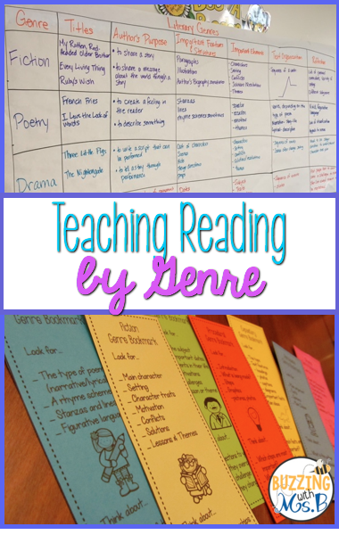 Teaching reading by genre is fun and purposeful with these anchor charts and activities! Each genre has its own special characteristics and structures. Help students apply reading strategies to each one, and encourage them to read in different reading genres with these minilesson ideas! #genreanchorchart #teachingreadinggenre