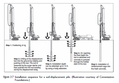 2008 Bmw 535i Engine Diagram. Bmw. Auto Wiring Diagram