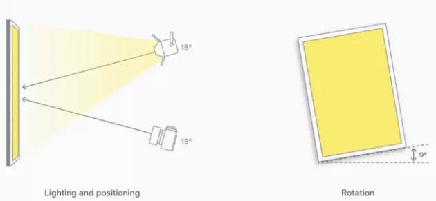 تغيير منظور تصميم الأيقونات