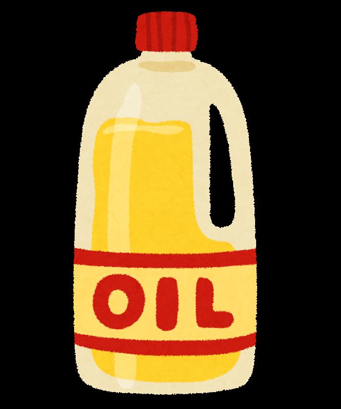 図:リノール酸とりのれん酸