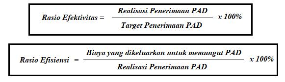 Rasio Efektivitas dan Efisiensi Pendapatan Asli Daerah (PAD)