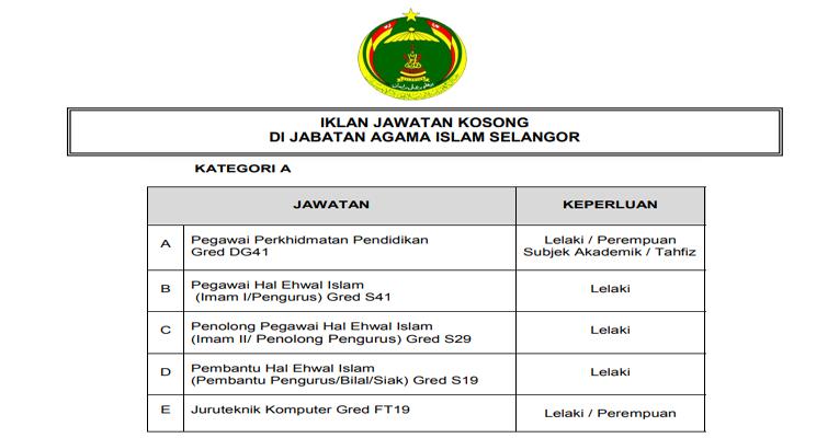 Kekosongan Terkini di Jabatan Agama Islam Selangor (JAIS)